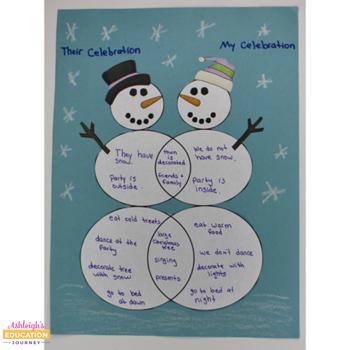 Twas the Week Before Christmas - Literacy Activities