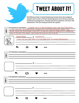 Tweet About It! Character/Chapter Summaries
