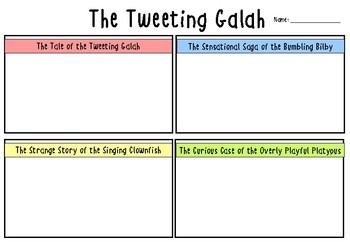 Tweeting Galah Resource