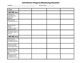 Twelfth Grade AAA Science Checklist Progress Monitoring