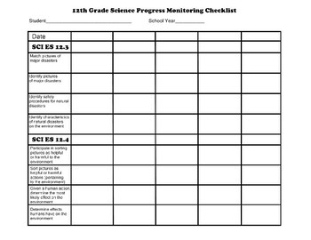 Twelfth Grade AAA Science Checklist Progress Monitoring