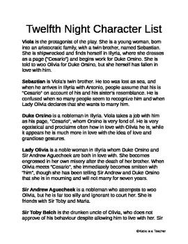 Twelfth Night Character List