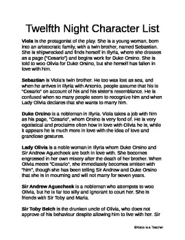Twelfth Night Character List