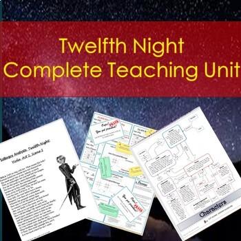 Twelfth Night Complete Teacher's Unit