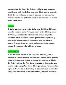Twelfth Night Espanol