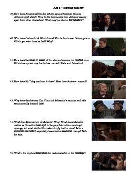 Twelfth Night Film (1996) Study Guide Movie Packet