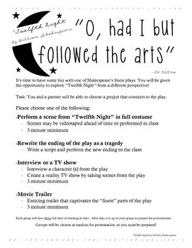 Twelfth Night Project