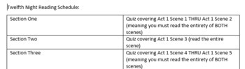 Twelfth Night Reading Schedule and Reading Quizzes - with answer keys!