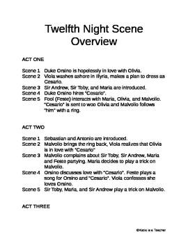 Twelfth Night Scene Overview