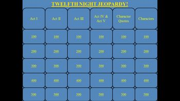 Twelfth Night by Shakespeare Jeopardy PowerPoint Game