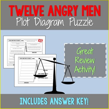 Twelve Angry Men Plot Diagram Puzzle By Engage With Ela Tpt