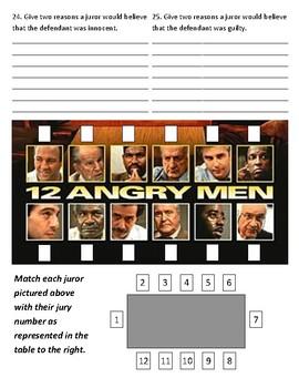 Twelve Angry Men Video Test