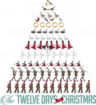 Twelve Days of Christmas Chart
