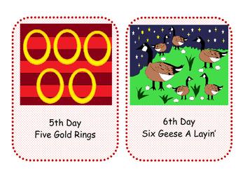 Twelve Days of Christmas Signs