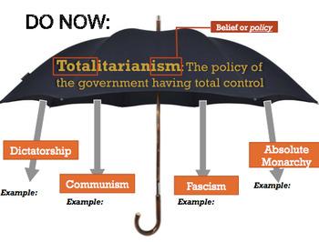 Twentieth Century Governments