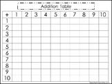 Twin Pack Addition Tables. Preschool, PreK, and Kindergart