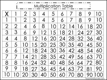 Twin Pack Multiplication Tables. Preschool, PreK, and Kindergarten Math activity