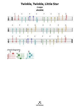 Twinkle Little Star |C| tabs for chime bars  guitar ukulele harmonica recorder