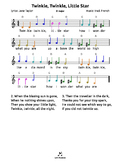 Twinkle Little Star (D) tabs 4 recorder ocarina guitar ukulele drums harmonica