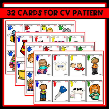 Twisted Apraxia: CV, VC, CVC, CVCV