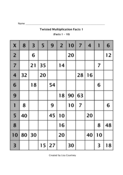 Twisted Multiplication Facts - (Multiplication Times Tables)