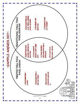 Twisted Paul Bunyan Readers' Theater Tall Tales-Paul Onion-Grades 3-6