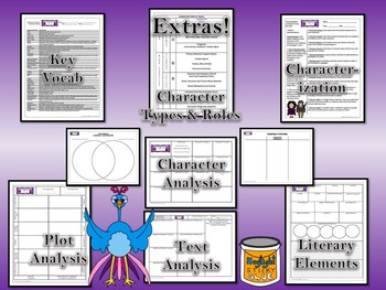 Twits by Roald Dahl Character & Literary Analysis Tri-Folds