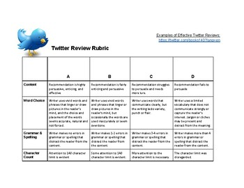 Twitter Book Review Rubric
