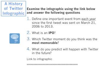 Marketing Lesson about Twitter