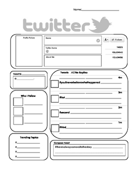 Twitter Template for Summary, Characterization