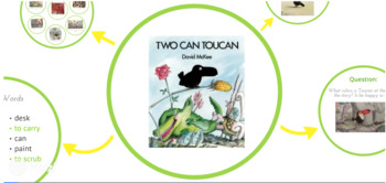 Two Can Toucan - Story Vocab and Activities
