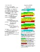 Two-Column Color-coded Expository Essay Sample/Outline