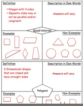 Two-D & Three-D Shapes Vocabulary Graphic Organizers