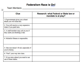 Two Day Federalism Lesson