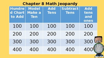 Two Digit Addition and Subtraction Jeopardy (GoMath Chapter 8)