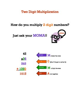 Two Digit Multiplication (MOMA)