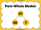 Two-Digit Numbers and Part-Whole Models