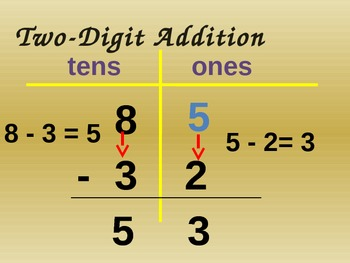Two Digit Subtraction Power Point Instruction