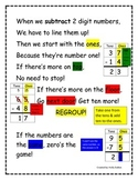 Two Digit Subtraction Rules Poster
