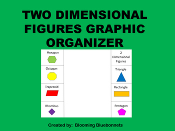 Two Dimensional Figures Graphic Organizer
