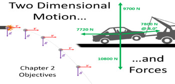 Two Dimensional Motion and Forces (Chapter 2)