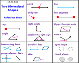 Two-Dimensional Shapes Reference Page (3.G.1 & 3.G.2)