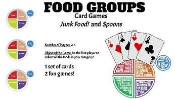 Two Fun Food Groups Card Games Facs Culinary Nutrition Health Diet