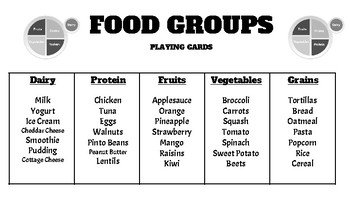 Two Fun Food Groups Card Games; FACS Culinary Nutrition Health Diet MyPlate