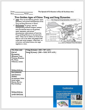 Two Golden Ages of China: Tang & Song Dynasties