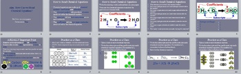 Two Lessons: How to read and balance chemical equations