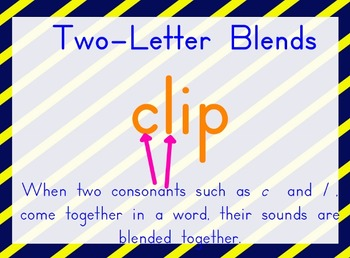 Two Letter Blends Phonics Flipchart
