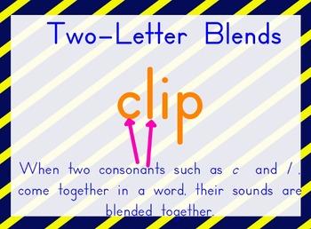 Two Letter Blends Phonics Flipchart