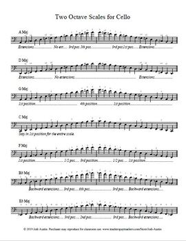 Two Octave Cello Scale Sheet