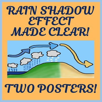 Two Orographic / Rain Shadow Effect Posters - Easy-to-Print 11 x 17